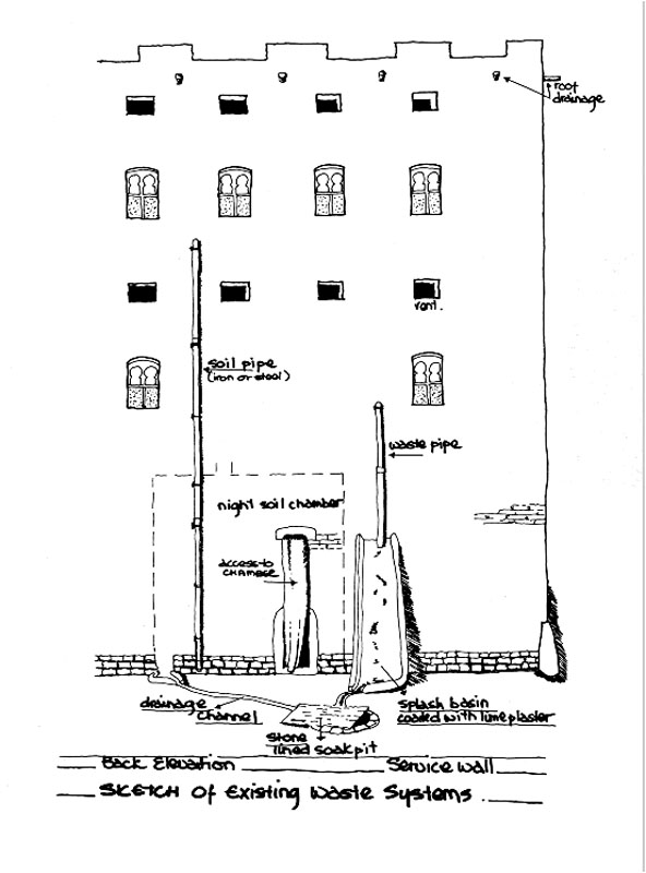Mudbrick House| Page 5 | Mitula Property